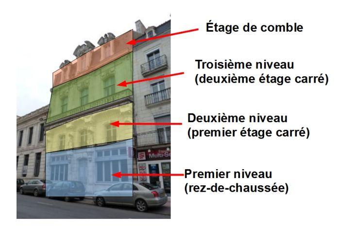Division de la façade en étage
