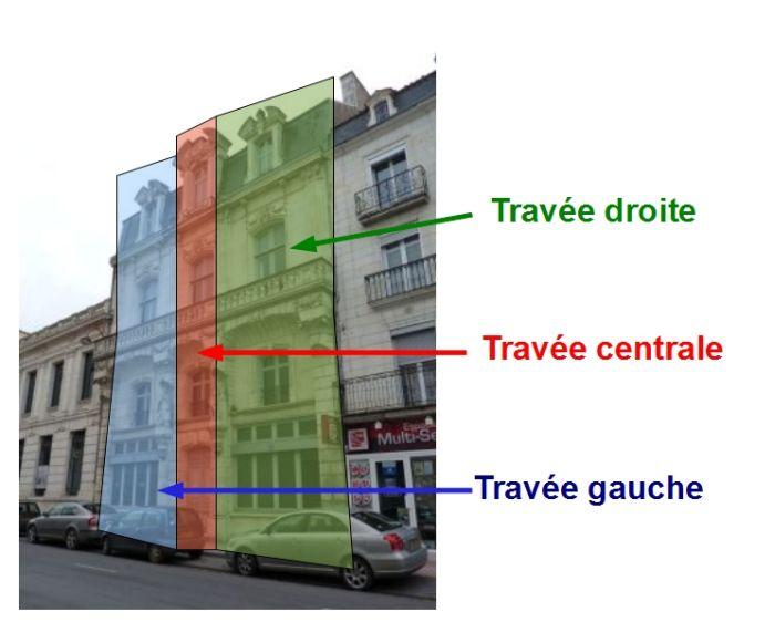 Division de la façade en travée
