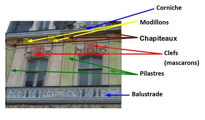 Positionnement sur un schéma des mots clefs, mascarons, pilastres, chapiteaux, corniche, modillons