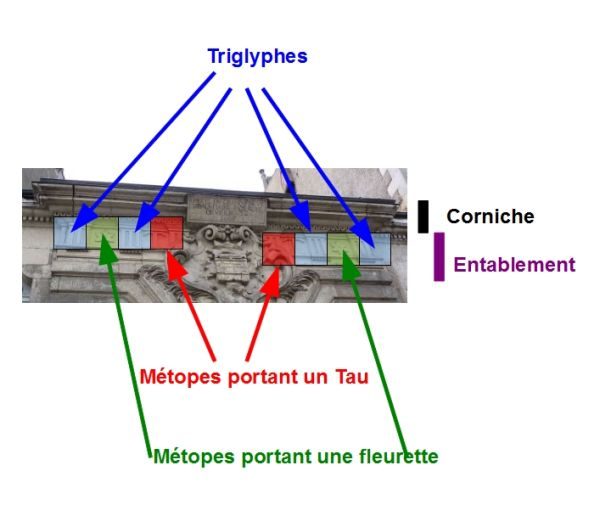 Façade de l'hôtel du prieuré d'Aquitaine à Poitiers, détial de la partie haute avec légende triglyphe, métope, entablement, corniche