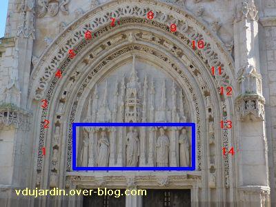 Poitiers, portail de Sainte-Radegonde, numérotation des apôtres et sculptures du 19e siècle
