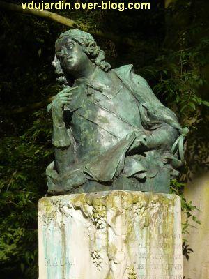 Tours, le buste de Racan par Sicard au jardin des Prébendes, 5, le buste en bronze vu de face