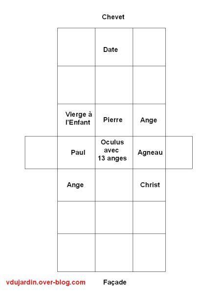 Schéma de la cathédrale de Poitiers, 2, plan de la cathédrale