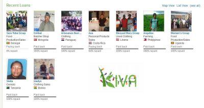 Mes participations chez Kiva